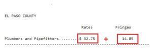 Fringe rate explanation